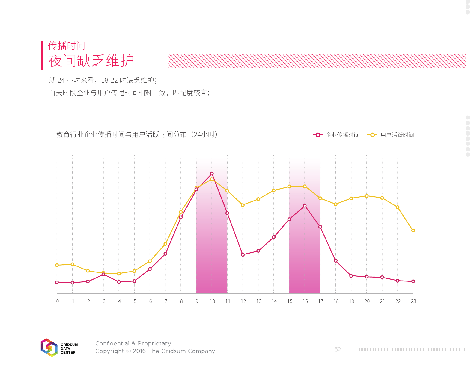 2015中国互联网发展报告_000054