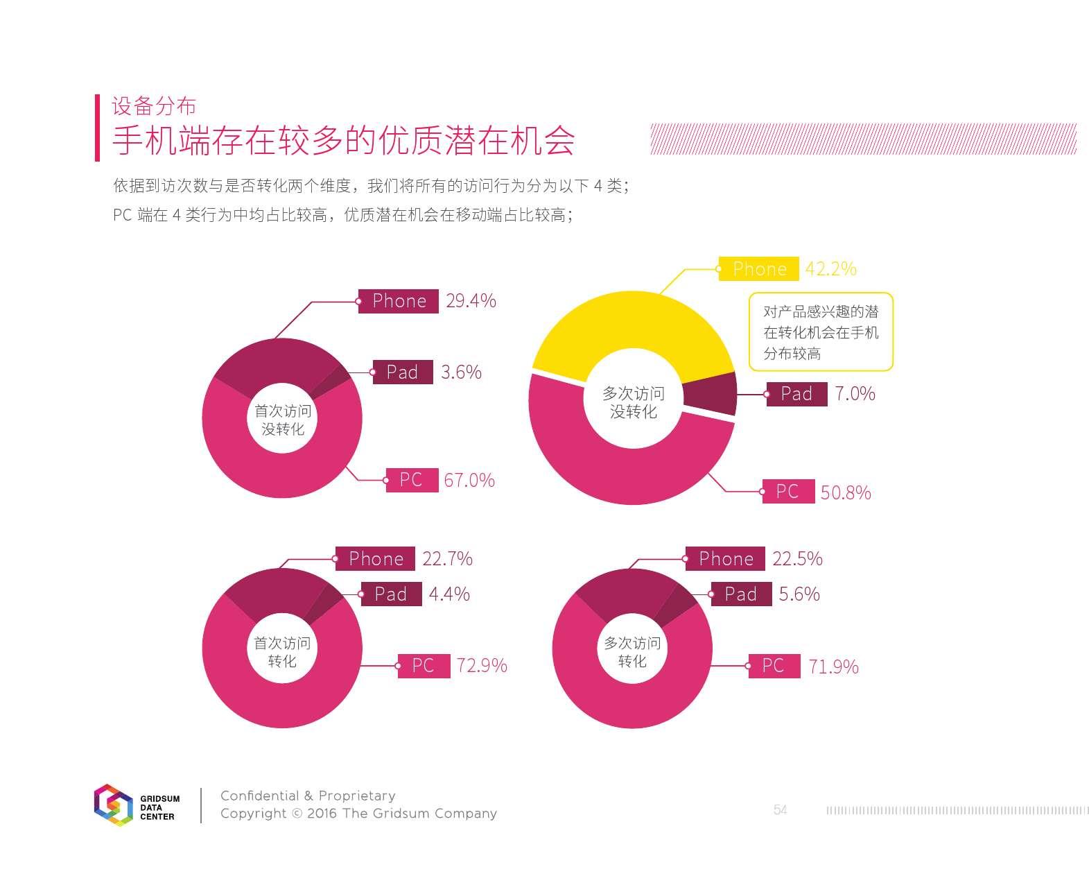2015中国互联网发展报告_000056