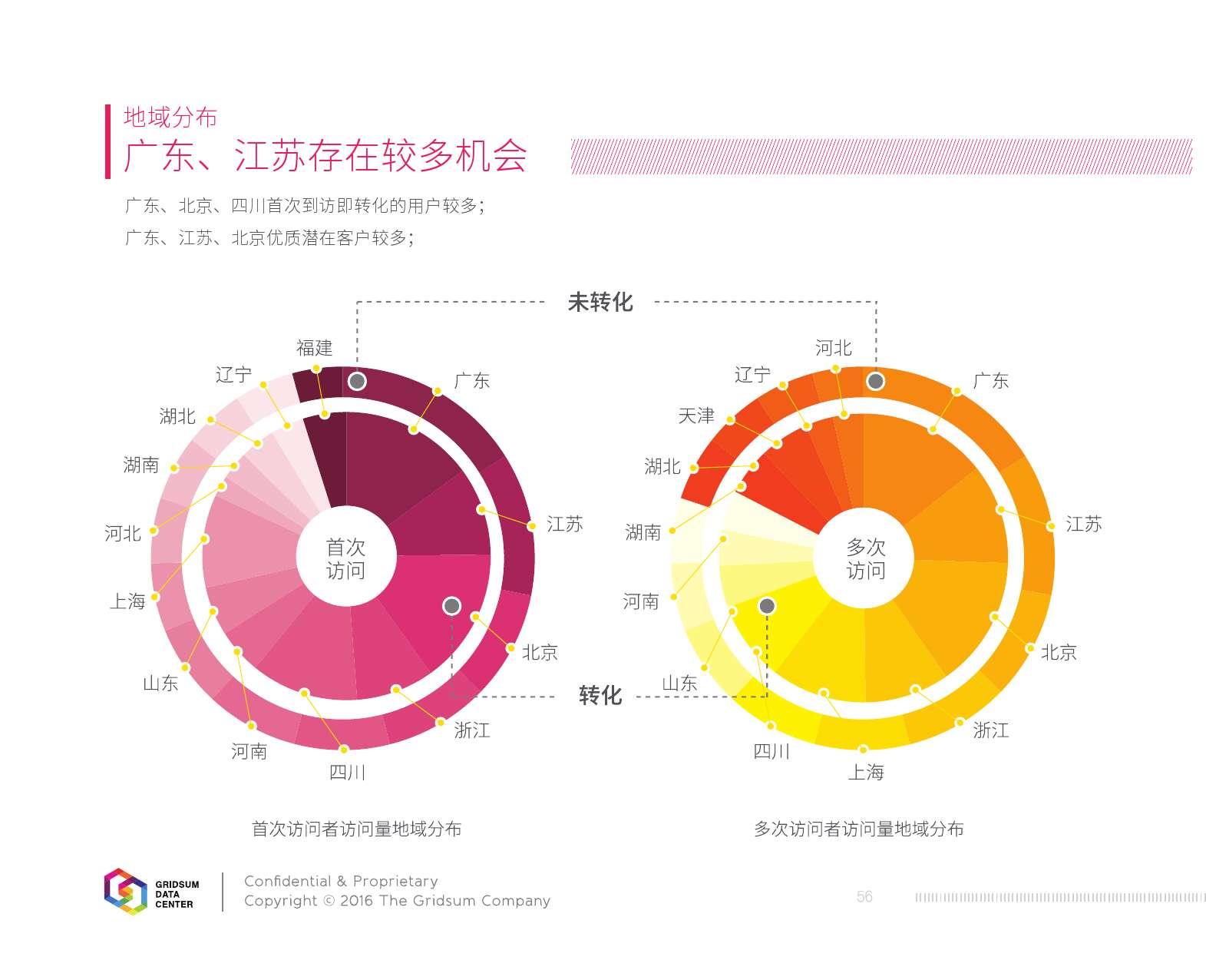 2015中国互联网发展报告_000058