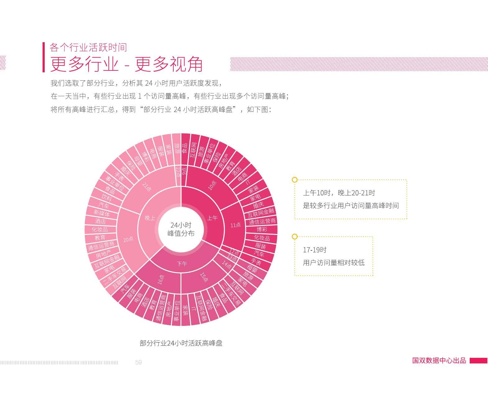 2015中国互联网发展报告_000061
