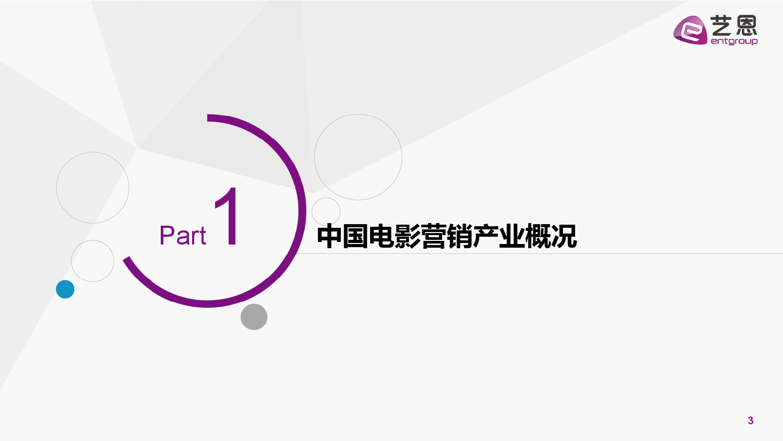 2015中国电影营销研究白皮书_000003