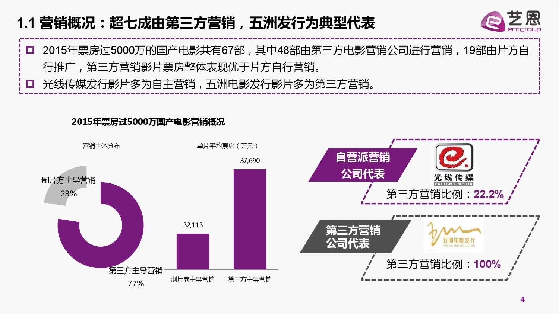 2015中国电影营销研究白皮书_000004