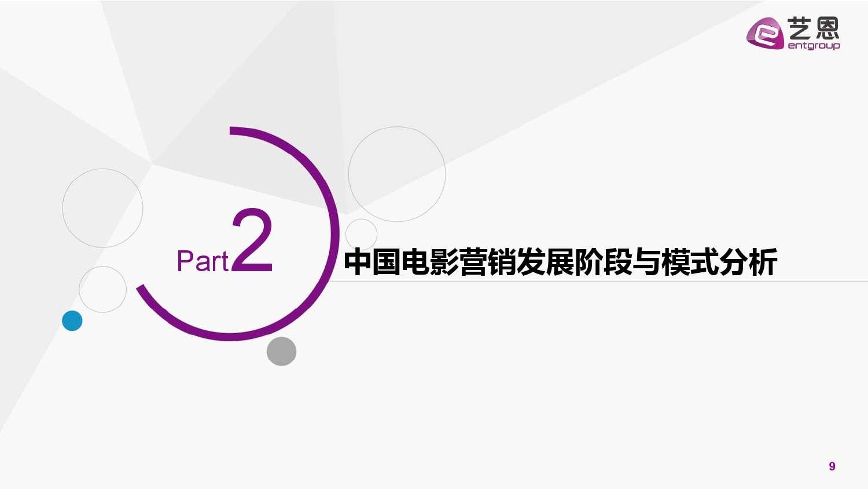 2015中国电影营销研究白皮书_000009