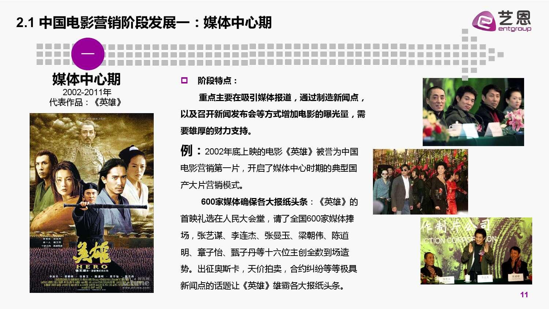 2015中国电影营销研究白皮书_000011