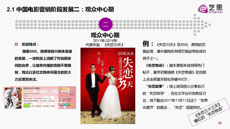 2015中国电影营销研究白皮书_000012