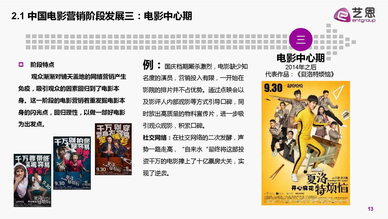 2015中国电影营销研究白皮书_000013