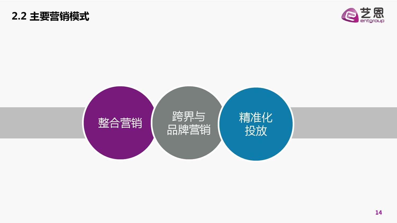 2015中国电影营销研究白皮书_000014
