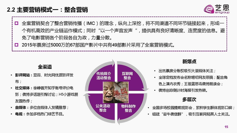 2015中国电影营销研究白皮书_000015