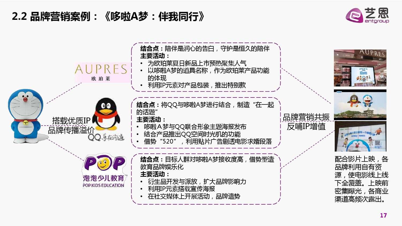 2015中国电影营销研究白皮书_000017
