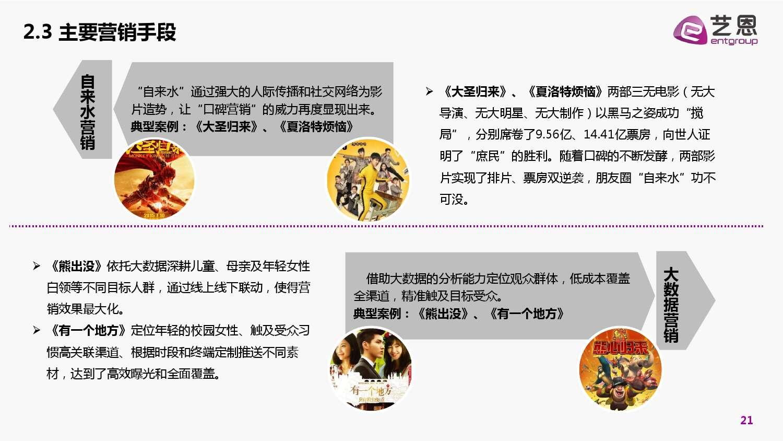 2015中国电影营销研究白皮书_000021