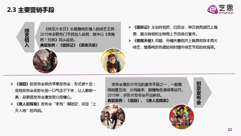 2015中国电影营销研究白皮书_000022