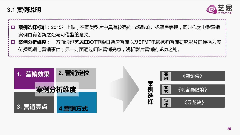 2015中国电影营销研究白皮书_000025