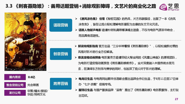 2015中国电影营销研究白皮书_000027