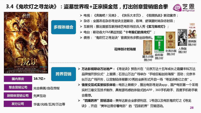 2015中国电影营销研究白皮书_000028