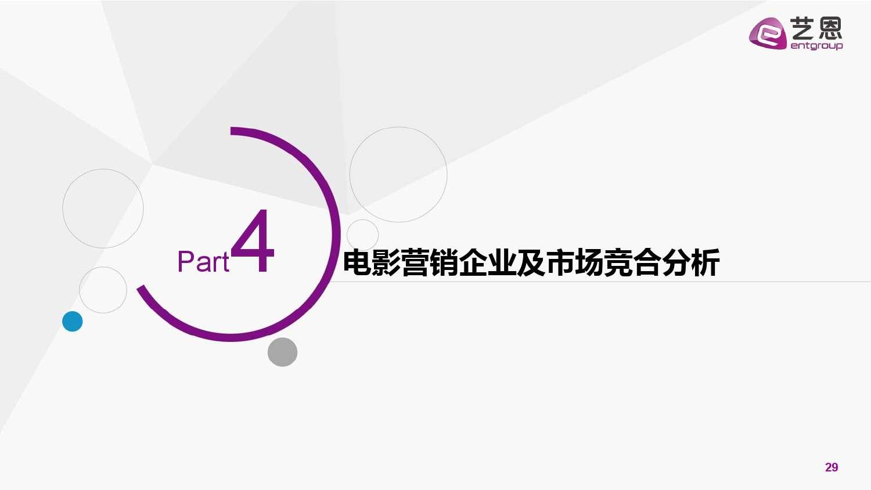 2015中国电影营销研究白皮书_000029
