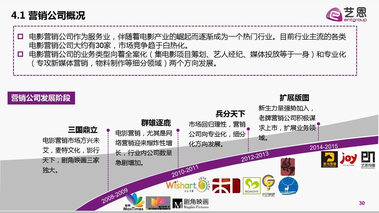 2015中国电影营销研究白皮书_000030
