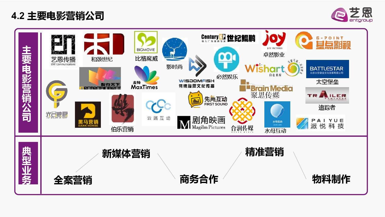 2015中国电影营销研究白皮书_000031