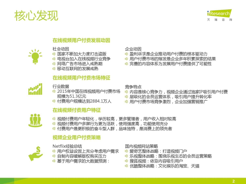 2015年中国在线视频用户付费市场研究报告_000002