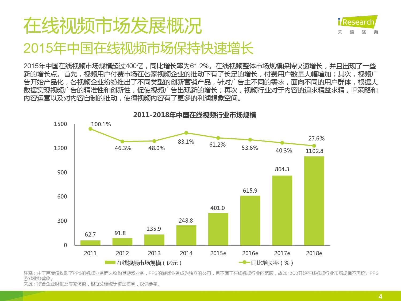 2015年中国在线视频用户付费市场研究报告_000004
