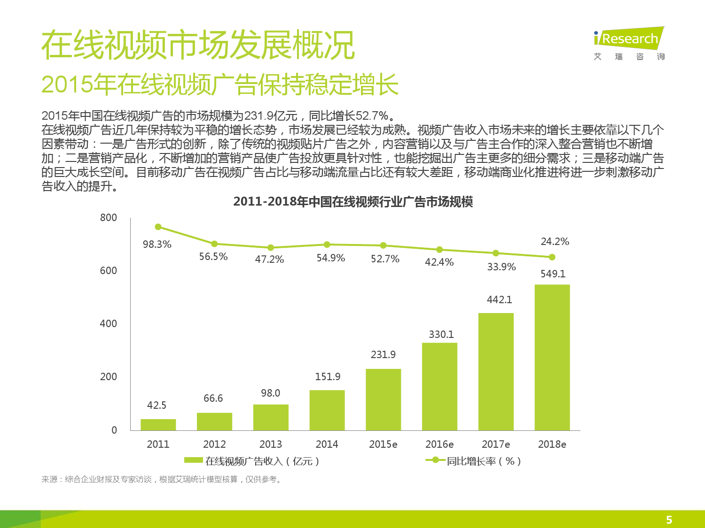 2015年中国在线视频用户付费市场研究报告_000005