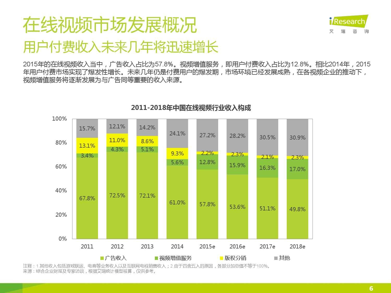 2015年中国在线视频用户付费市场研究报告_000006