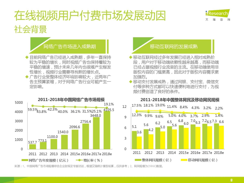 2015年中国在线视频用户付费市场研究报告_000008