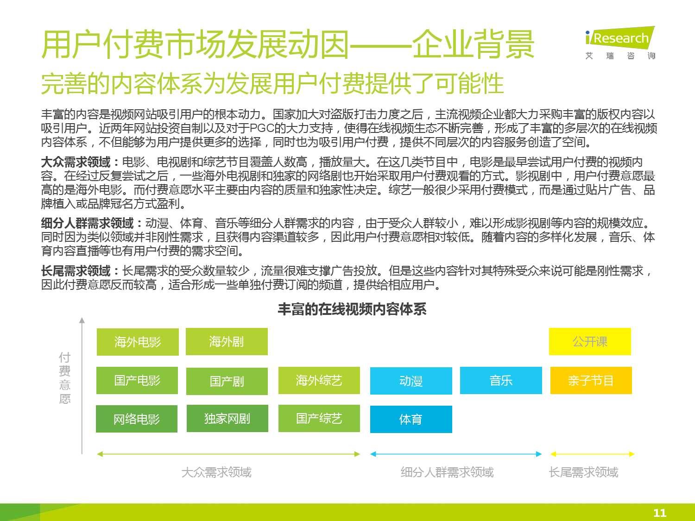 2015年中国在线视频用户付费市场研究报告_000011
