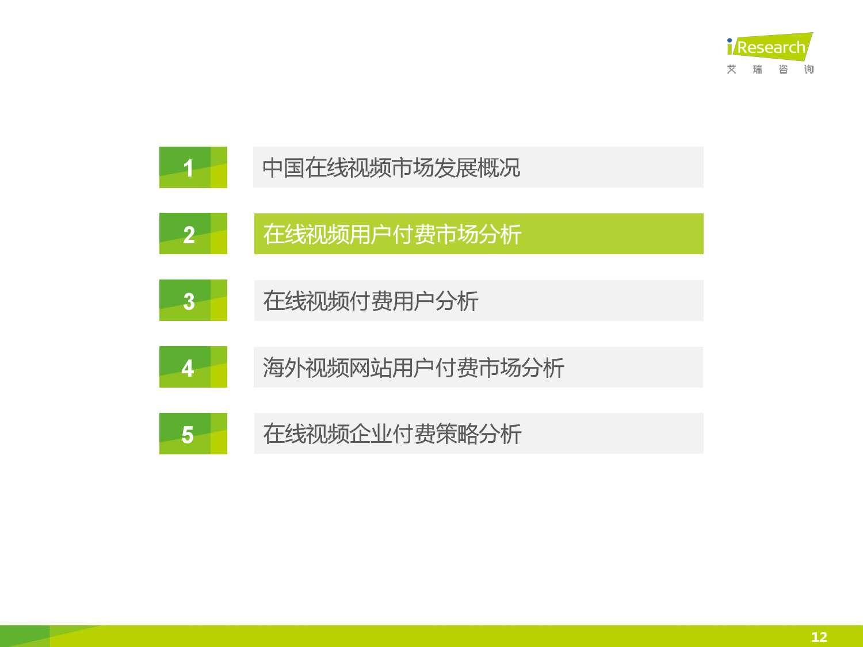 2015年中国在线视频用户付费市场研究报告_000012