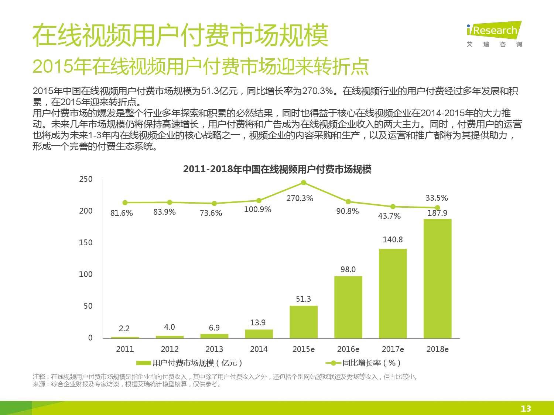 2015年中国在线视频用户付费市场研究报告_000013