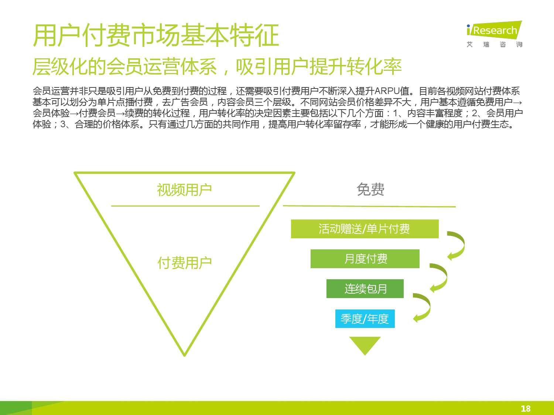 2015年中国在线视频用户付费市场研究报告_000018