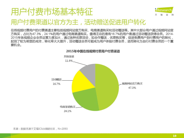 2015年中国在线视频用户付费市场研究报告_000019
