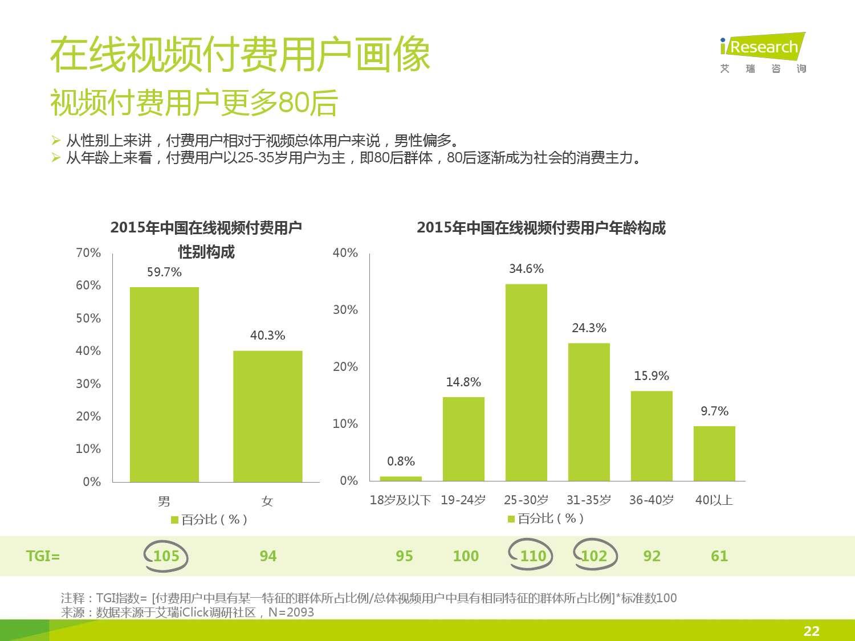 2015年中国在线视频用户付费市场研究报告_000022