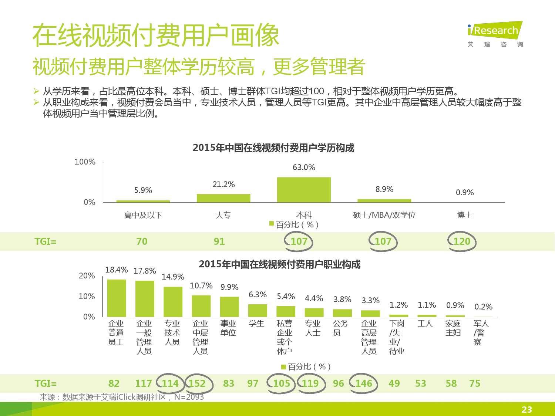 2015年中国在线视频用户付费市场研究报告_000023
