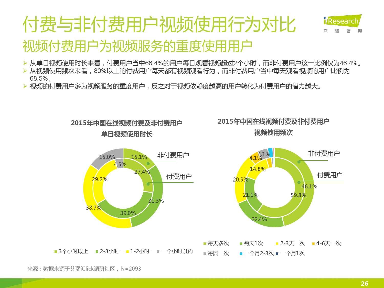 2015年中国在线视频用户付费市场研究报告_000026