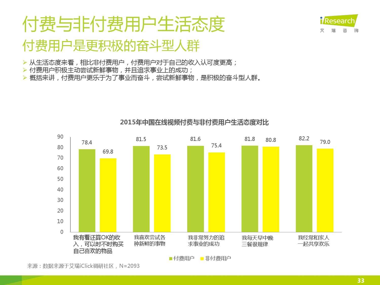 2015年中国在线视频用户付费市场研究报告_000033