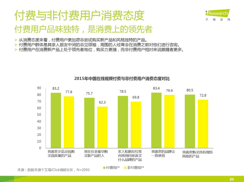 2015年中国在线视频用户付费市场研究报告_000034