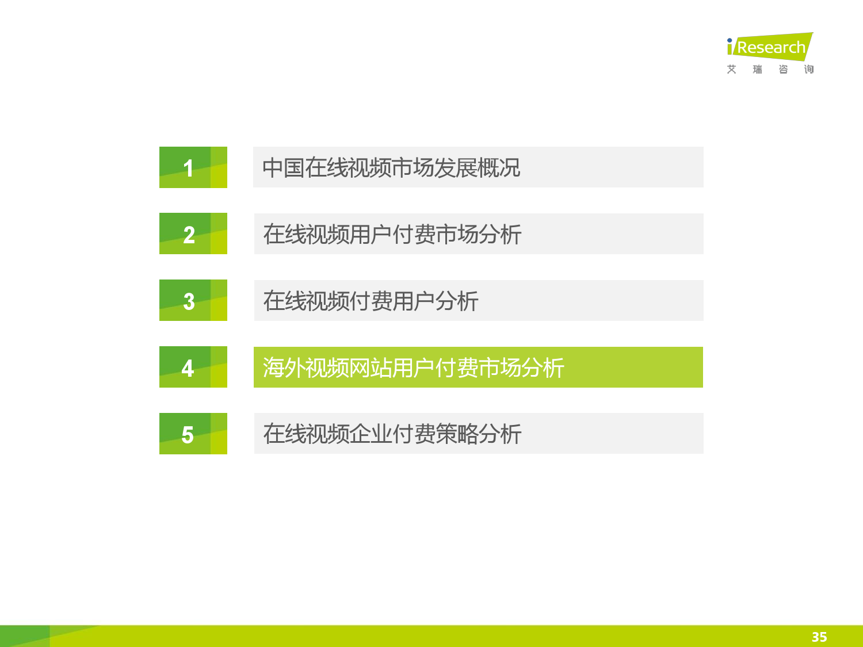 2015年中国在线视频用户付费市场研究报告_000035