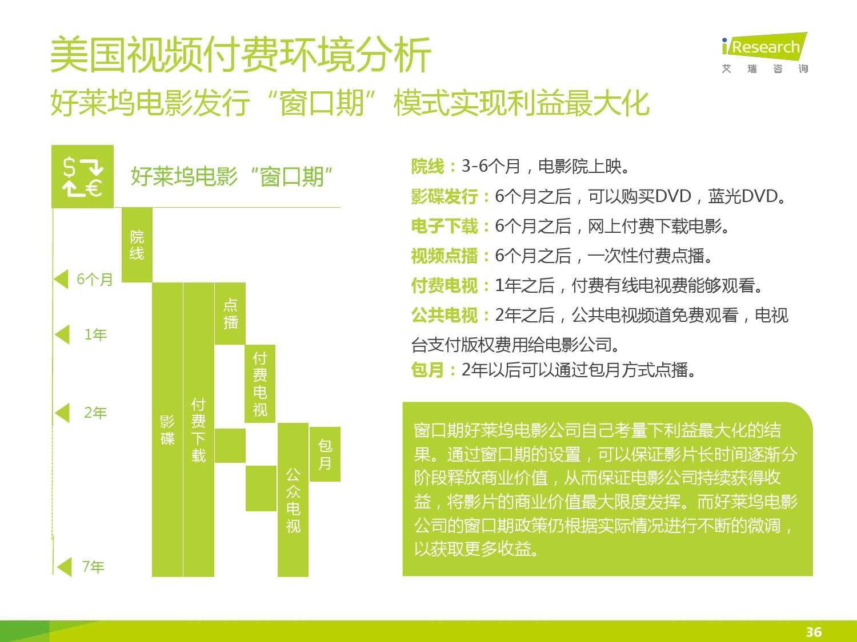 2015年中国在线视频用户付费市场研究报告_000036