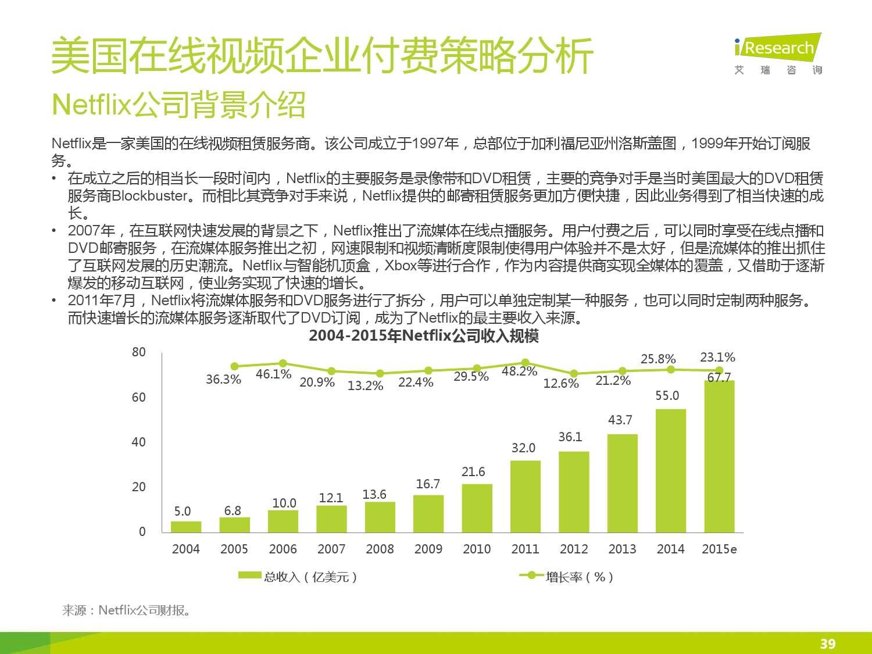 2015年中国在线视频用户付费市场研究报告_000039