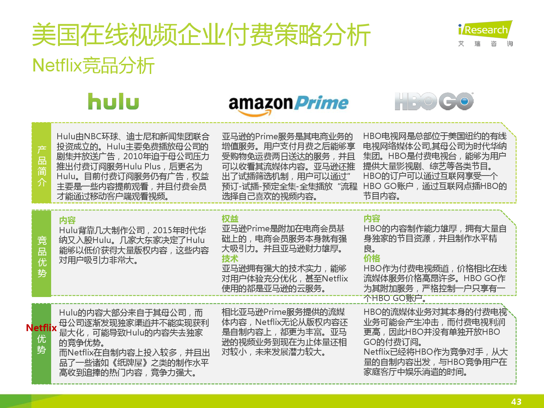 2015年中国在线视频用户付费市场研究报告_000043
