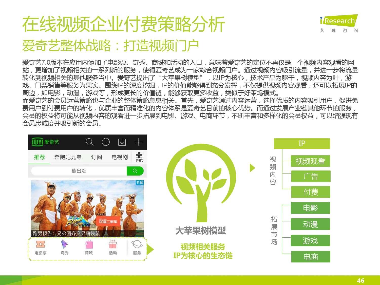 2015年中国在线视频用户付费市场研究报告_000046
