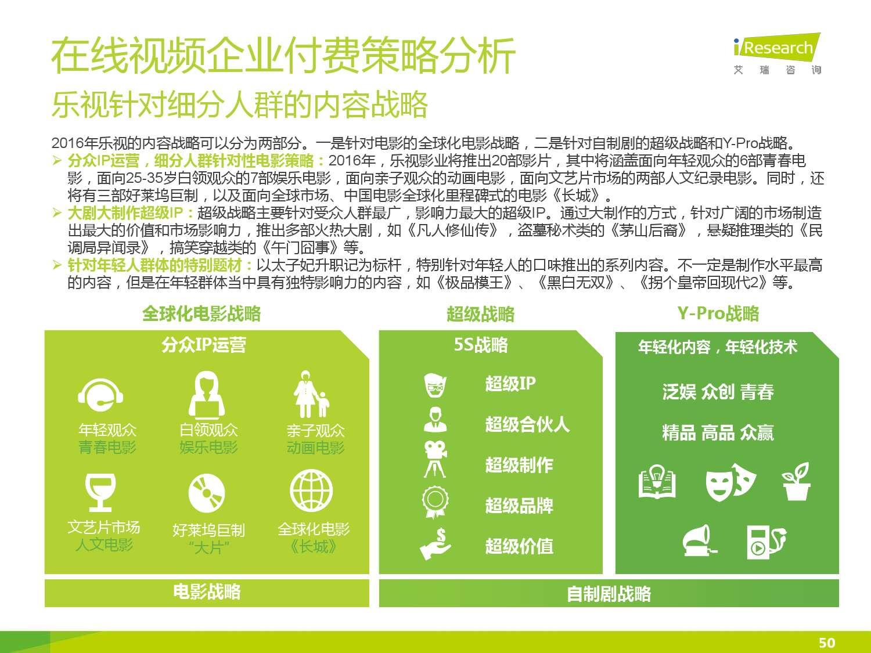 2015年中国在线视频用户付费市场研究报告_000050