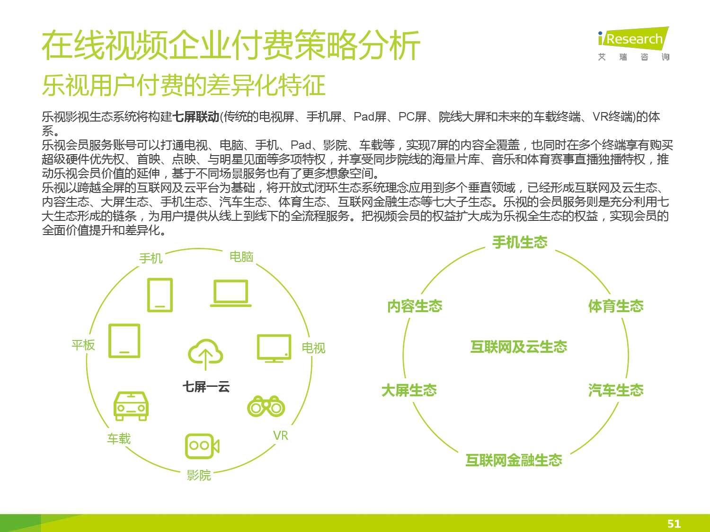2015年中国在线视频用户付费市场研究报告_000051