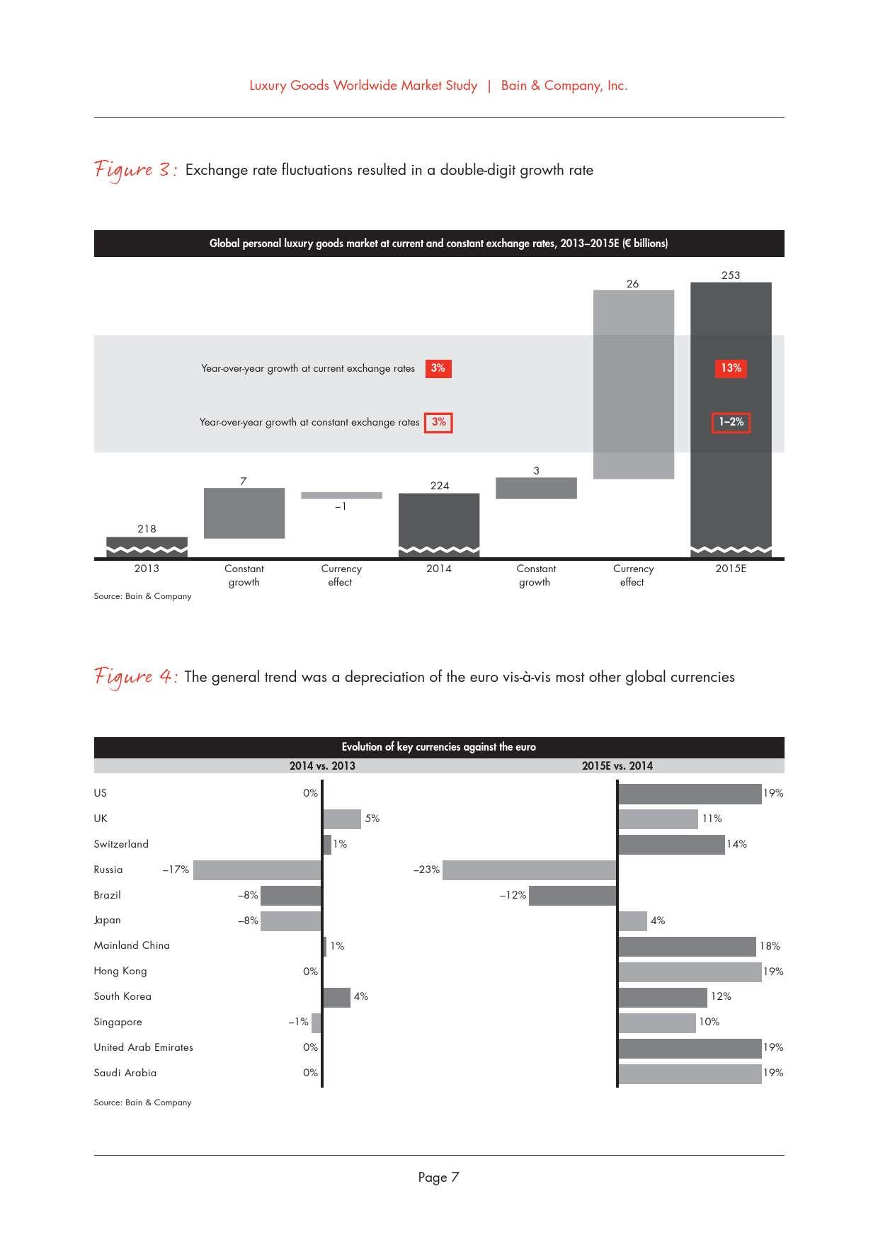 2015年全球奢侈品市场研究_000011