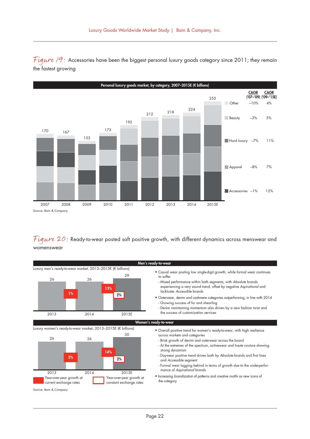 2015年全球奢侈品市场研究_000026