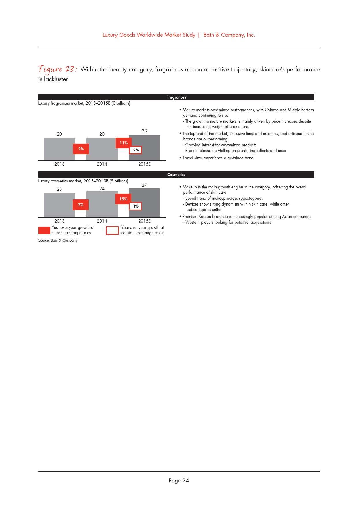 2015年全球奢侈品市场研究_000028