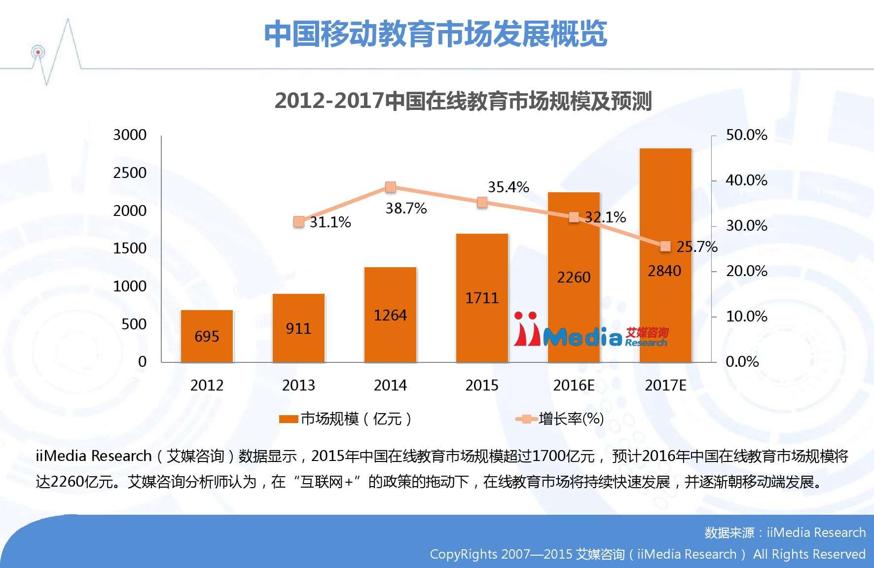 2015-2016年中国移动教育市场研究报告_000007