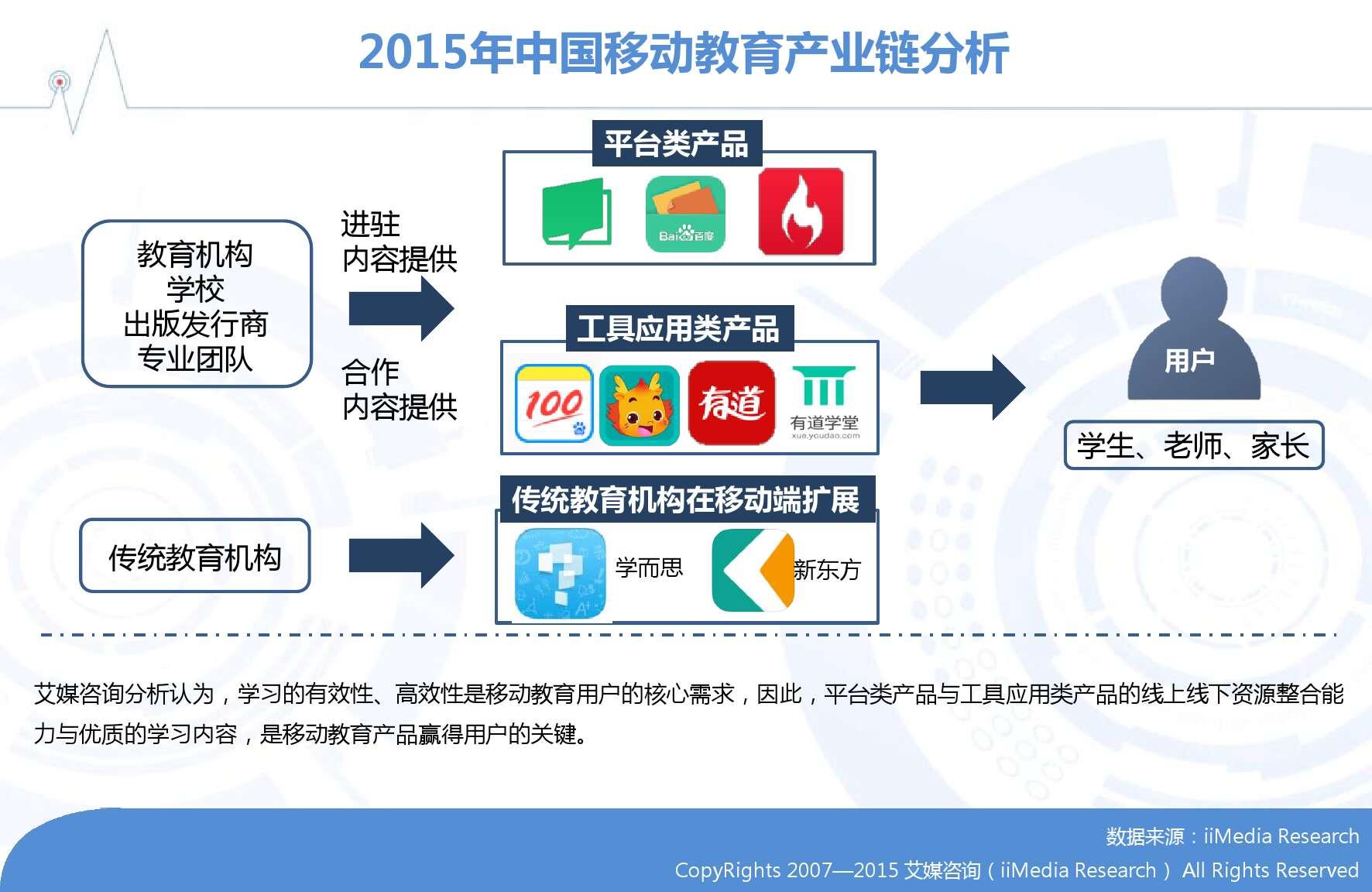 2015-2016年中国移动教育市场研究报告_000010
