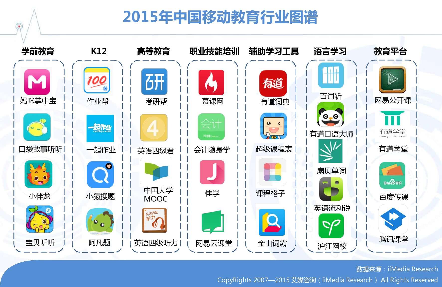 2015-2016年中国移动教育市场研究报告_000011