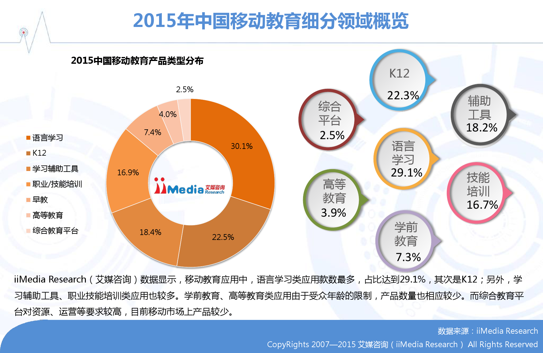 2015-2016年中国移动教育市场研究报告_000012